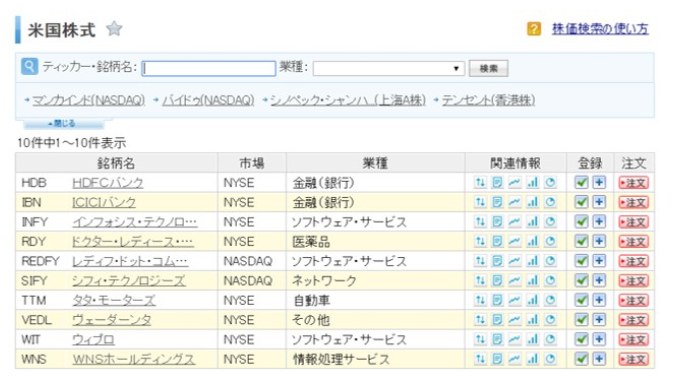 楽天証券のADRの画面