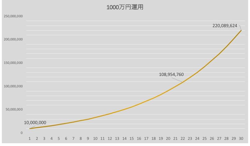 新光サザンアジア株式ファンドのファンドの仕組み