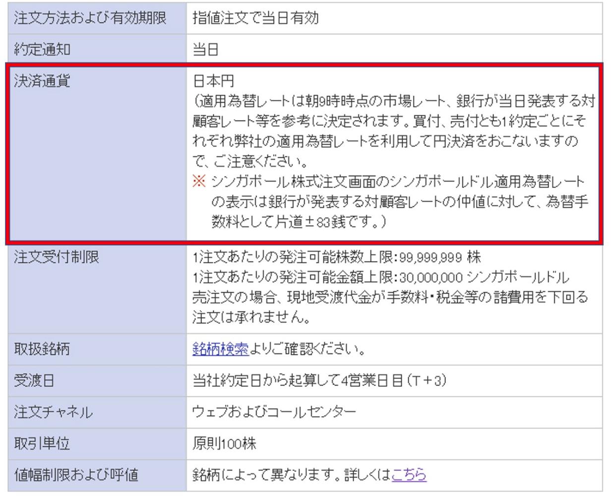 楽天証券のシンガポール株の取引手数料