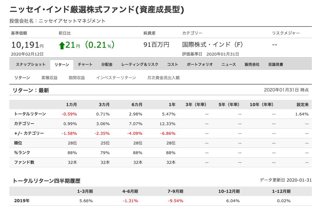 ニッセイ・インド厳選株式ファンド(資産成長型)運用