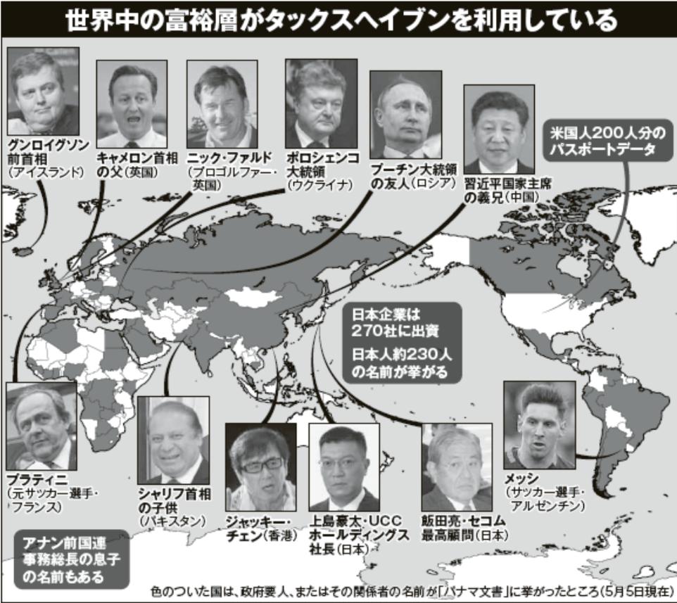 「パナマ文書」公開で発覚!税金を払わない日本人「大金持ち」リスト